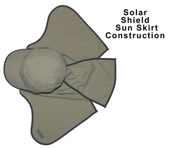 Skirt View